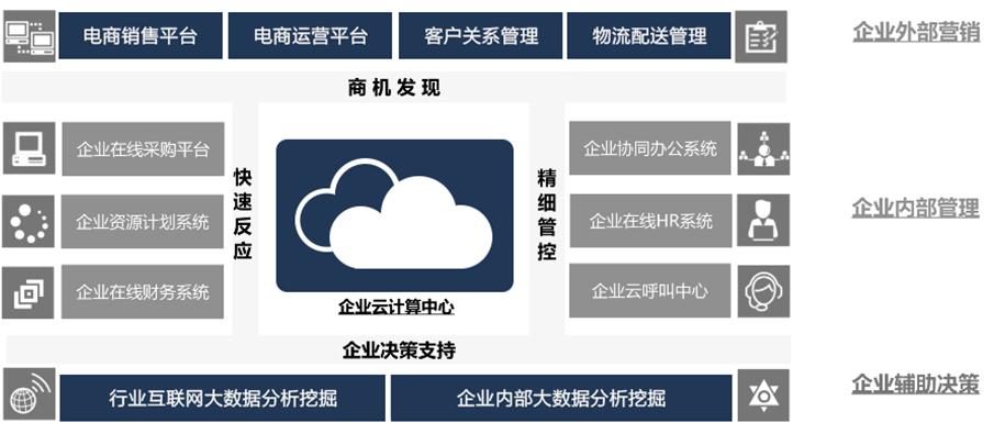 SIPS隆重发布-上海赛基特信息科技有限公司